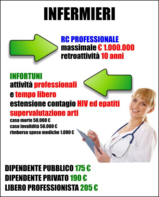 responsabilità civile professionale e infortuni infermieri